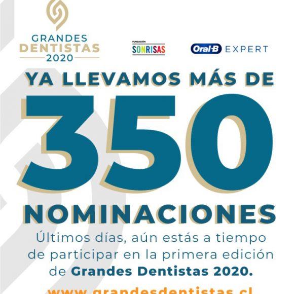 Grandes Dentistas 2020, Nominaciones